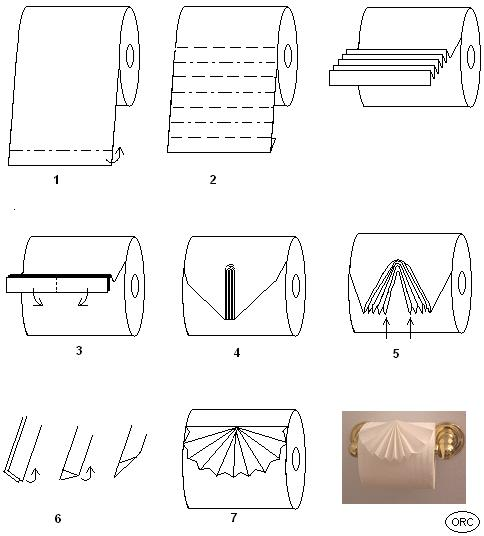 Homemade Lemon Cake Toilet Paper Origami Rose Diagram