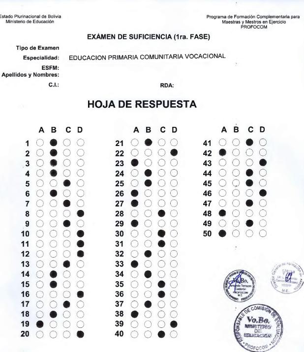 Lista De Aprobados Examen De Ascenso De Categoria 2013 | News Of The ...