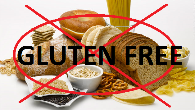 Is Gluten-Free Right For Me?