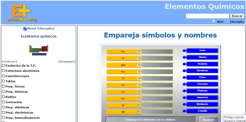 el blog del profe franco enseando tabla peridica el uso de los simuladores - Tabla Periodica Usos