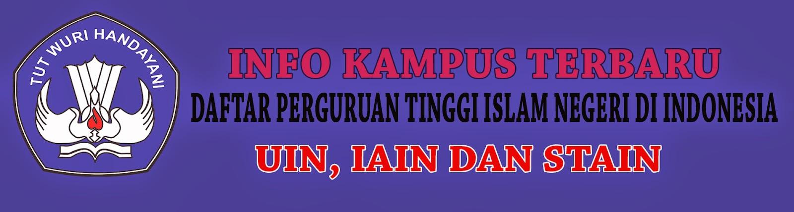 Daftar Lengkap Perguruan Tinggi Islam Negeri Di Indonesia