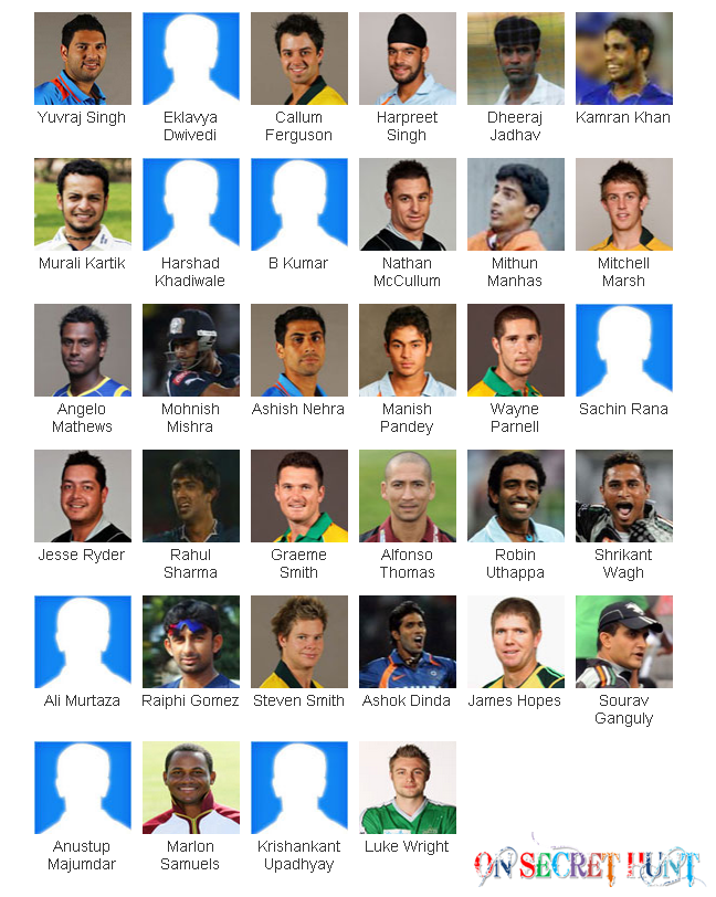 Pune+Warriors+Team+ +IPL+2012+Team+Profiles Pune Warriors Team   IPL 5 2012 Team Profiles