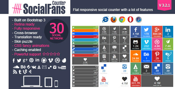 SocialFans v3.2.1 – WP Responsive Social Counter Plugin
