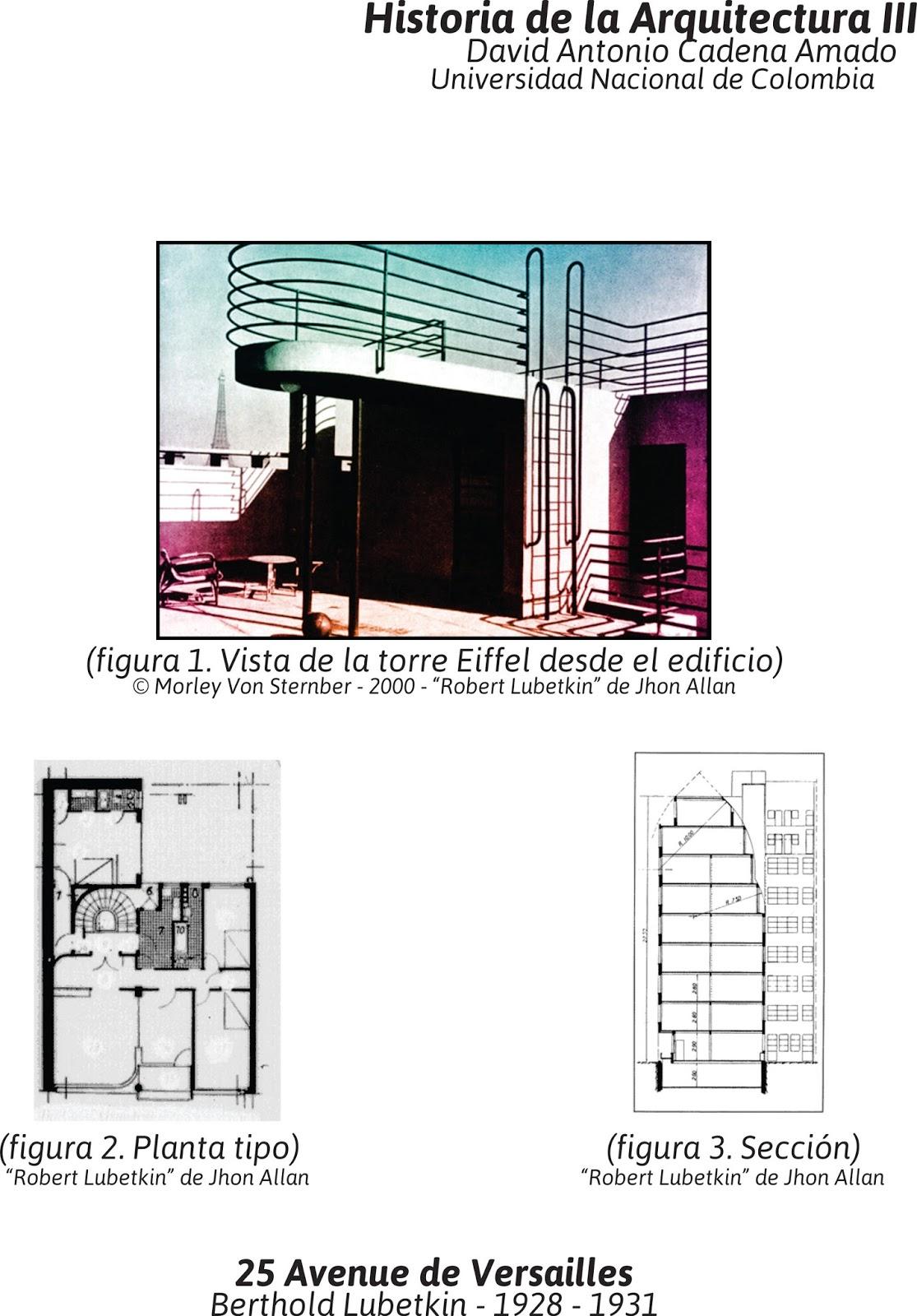 Historia de la arquitectura moderna 25 avenue de for Historia de la arquitectura moderna