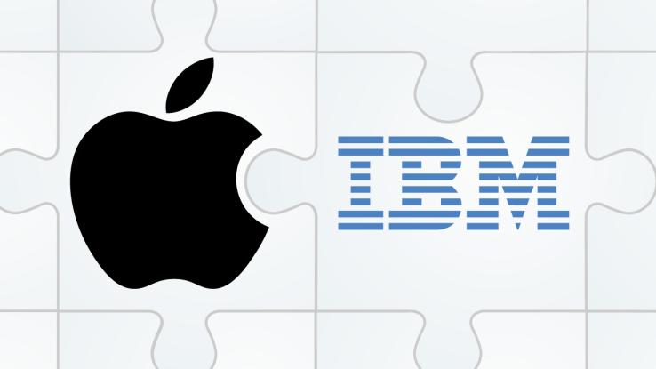 IBM+Apple