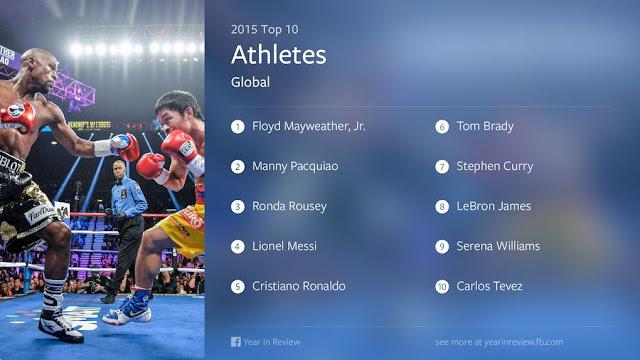 Los 10 deportistas más influyentes de Facebook 2015