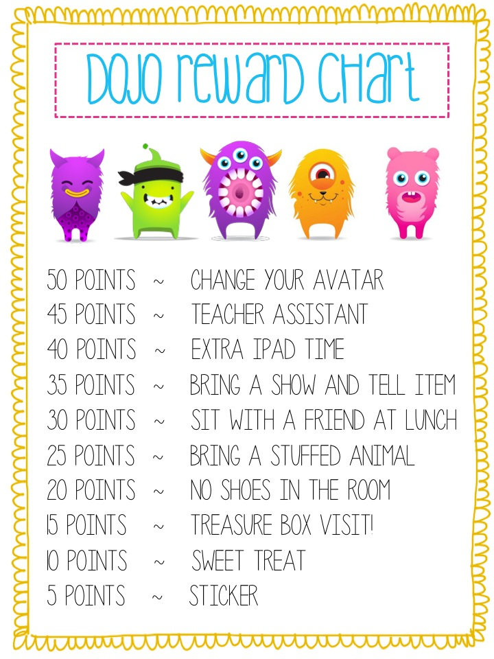 Classroom Reward Ideas Elementary ~ The pre kinder life monday made it class management