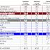 Sondaggio SWG sulle intenzioni di voto: PDL crolla, M5S vola