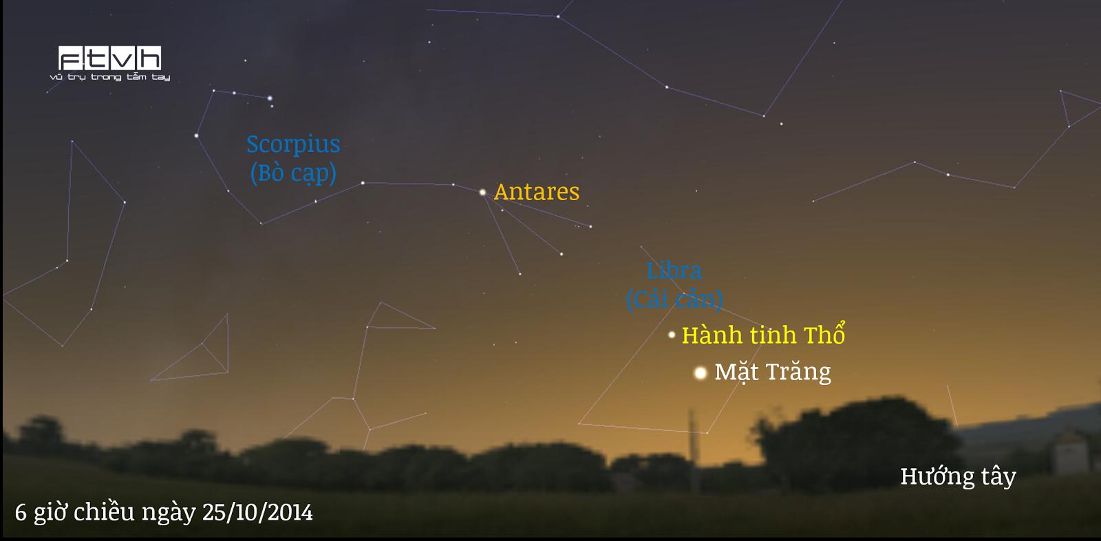 Minh họa bầu trời buổi chiều 25/10 tới. Các thiên thể sẽ nằm rất thấp gần chân trời, bạn hãy cố gắng quan sát được thử thách khó khăn này nhé.