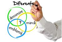 Diferențele dintre marcă, emblemă și denumirea societății