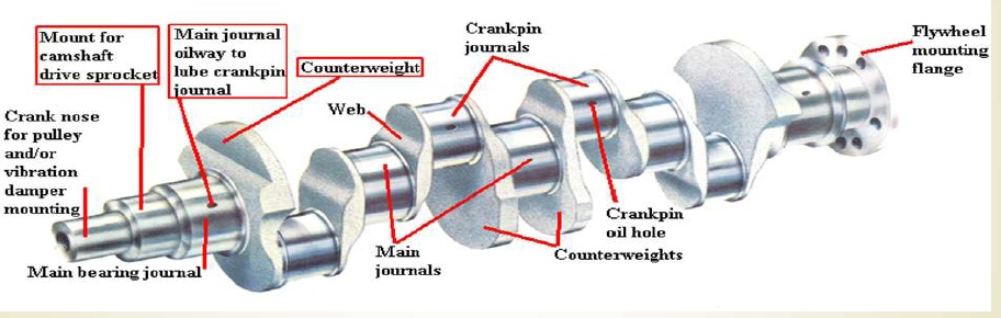 Engine Parts Diagram Names, Engine, Get Free Image About ...