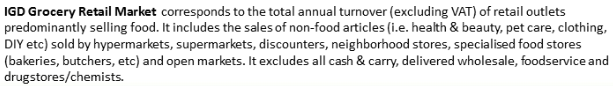 IGD+Grocery+Retail+Market.png