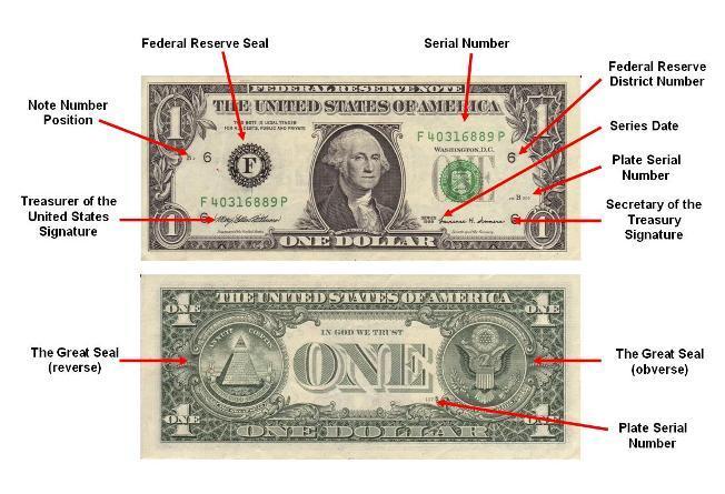Terminale Section Europeene Dnl History Geography Dollar Bill
