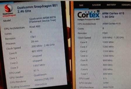 Samsung Galaxy S5, Pilih Processor Exynos Octa-Core atau Snapdragon 801