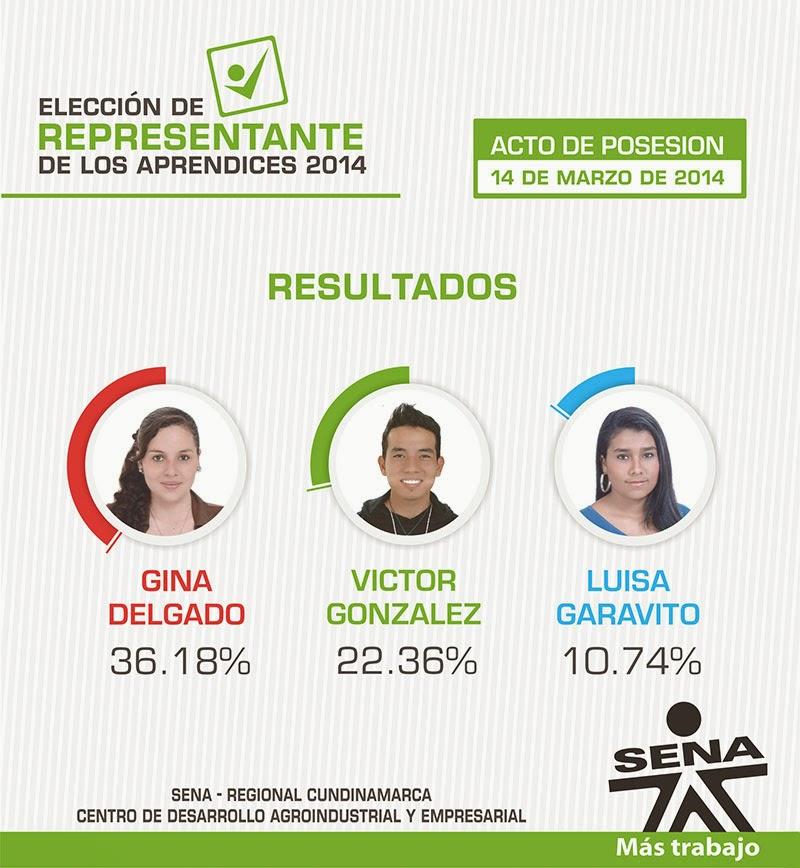 Elección Representante de los Aprendices SENA CDAE 2014