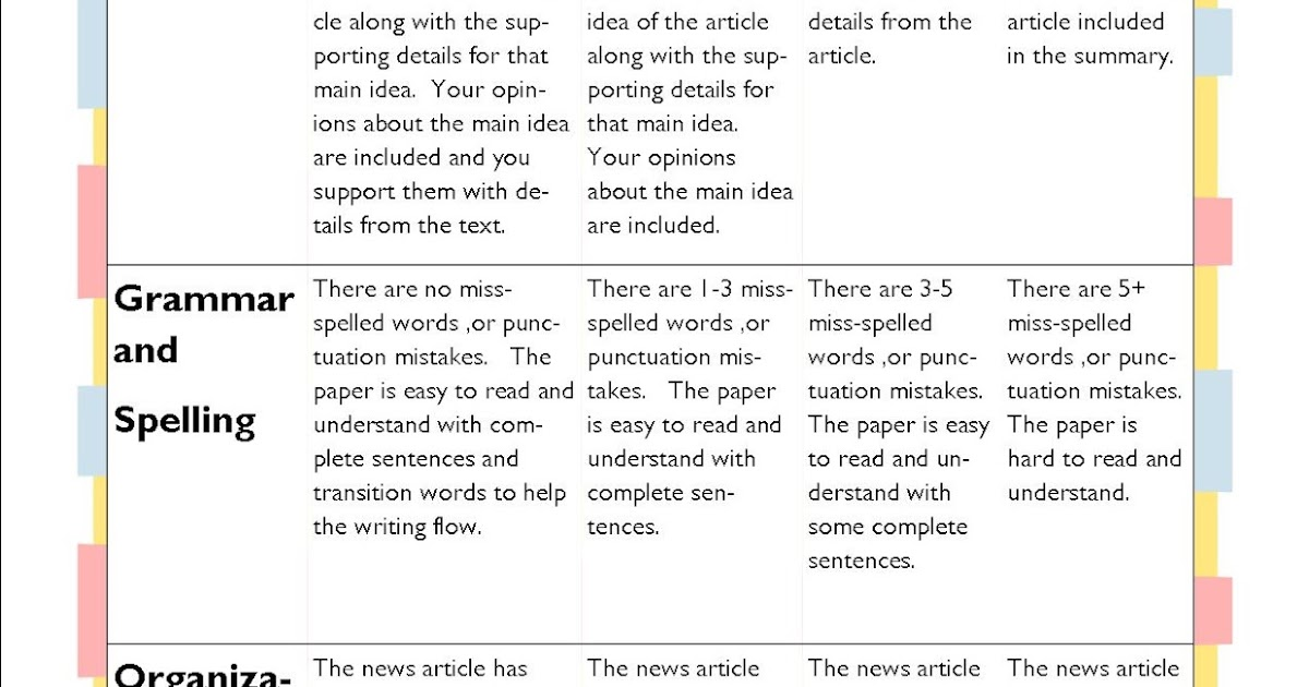 Teaching Little Grown Ups: News Paper Summary Rubric