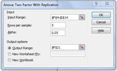Two Way Anova Two Factor Input
