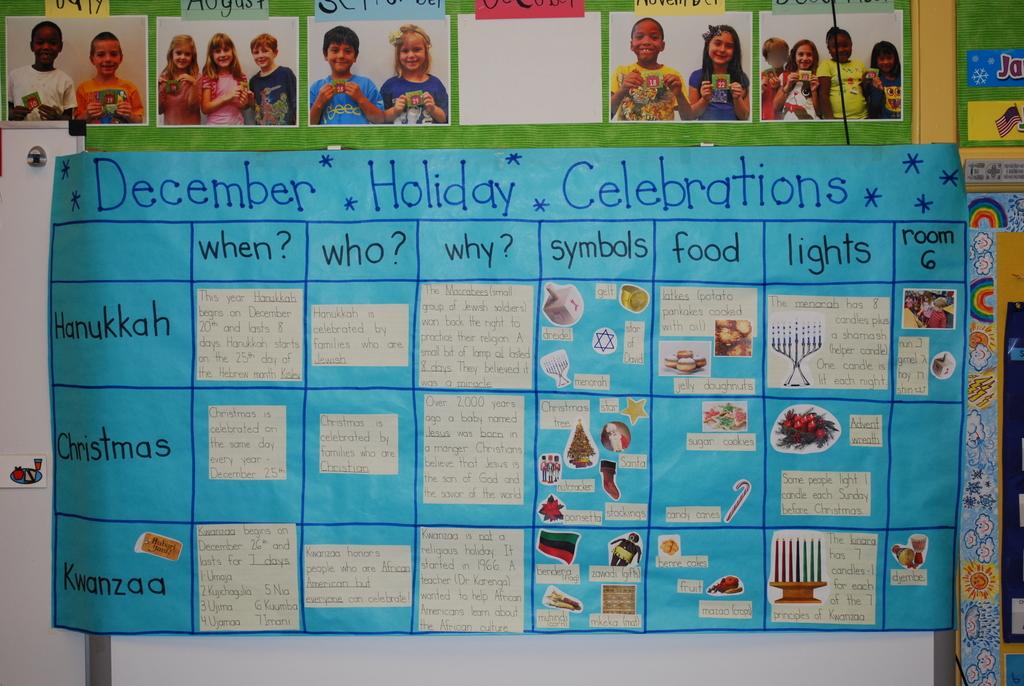 Compare contrast essay christmas hanukkah