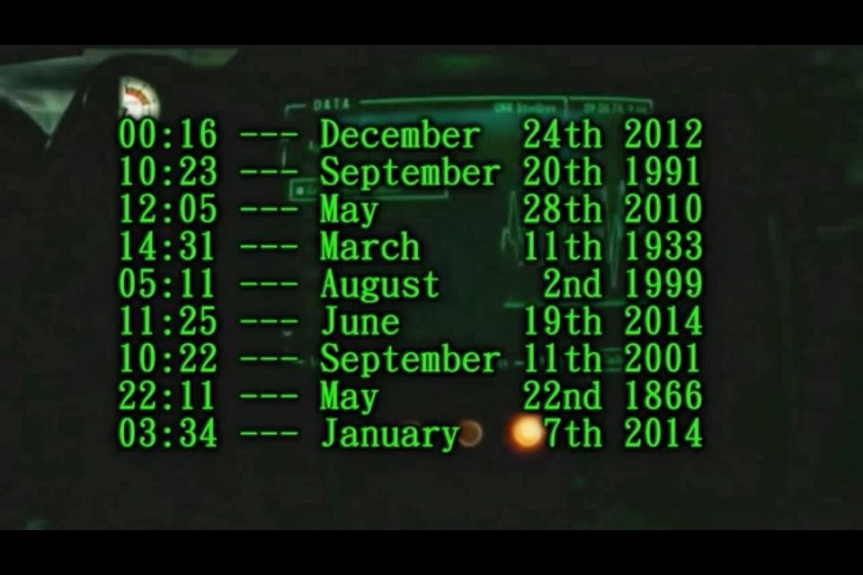 Videojuego y las Estaciones de números del futuro WomAcJL