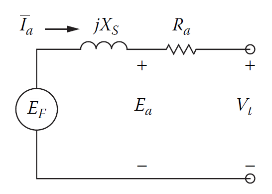 auxiliary devices of synchronous generator