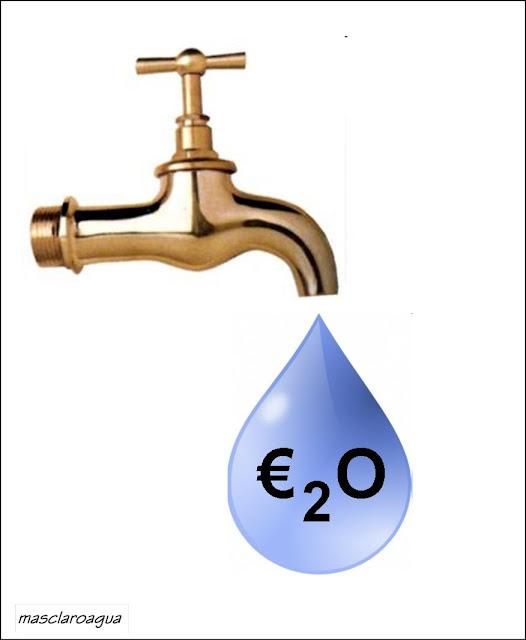 agua-negocio-aqualia-privatización-h2o