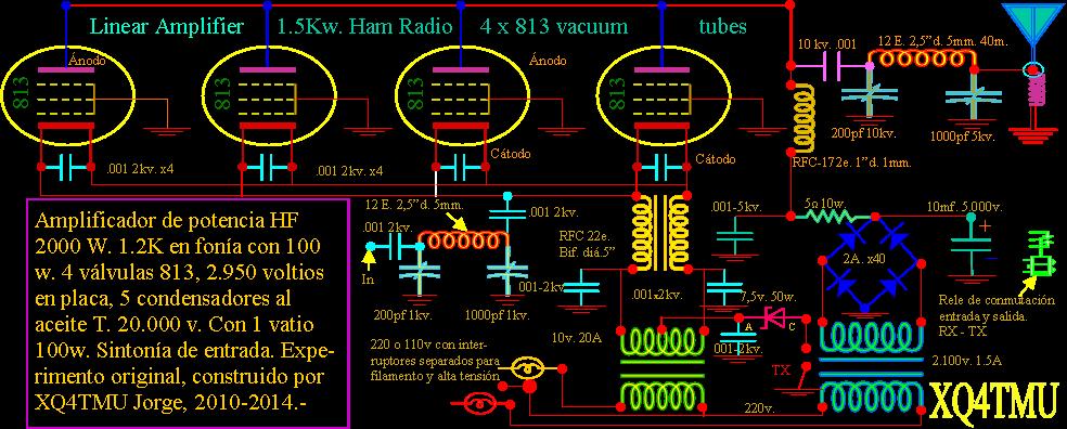 EXPERIMENTACIÓN DE RADIOAFICIONADOS