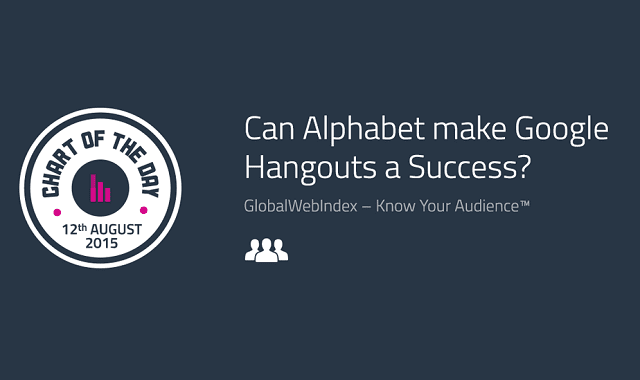 Can Alphabet make Google Hangouts a Success?