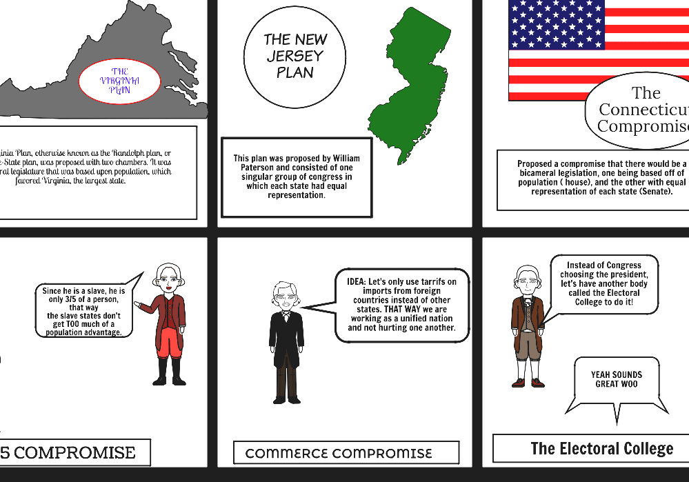 commerce compromise