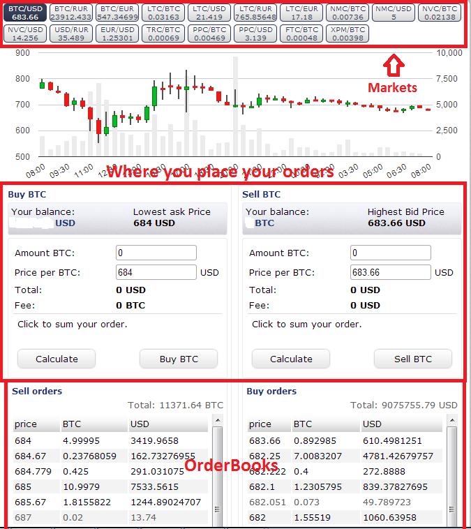 Forex Binary Option Trading