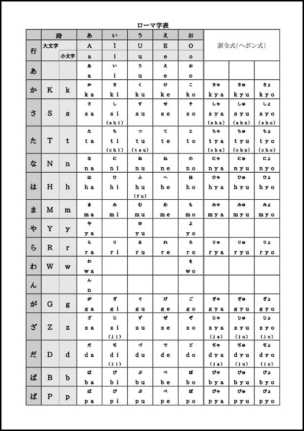無料テンプレート作成中 ... : 四字熟語一覧表 : すべての講義