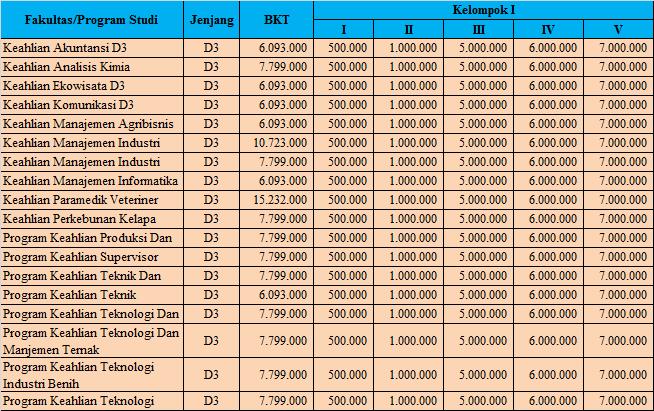 Biaya Kuliah IPB 2013 2014