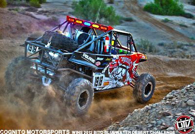 Cognito Motorsports - Polaris Industries RZR XP 4 900