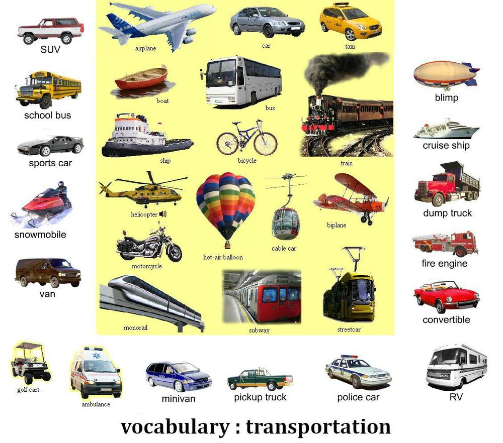 various methods of transportation in the The various means of transport available in india are: road transport in our country, we have a good and large network of roads roads can be built even in places.