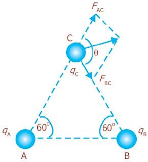 segitiga ABC sama sisi dengan panjang sisi 3 dm