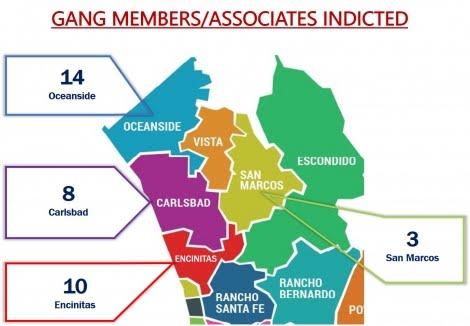 Borderland Beat San Diego County CA 37 Gang Members Federally