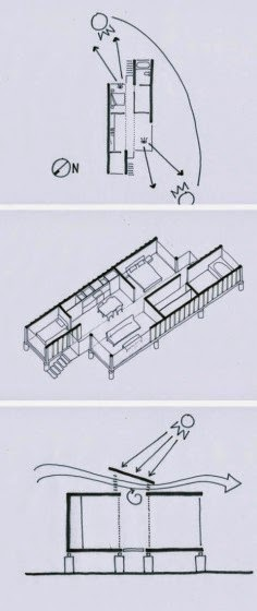 Container House plans chart