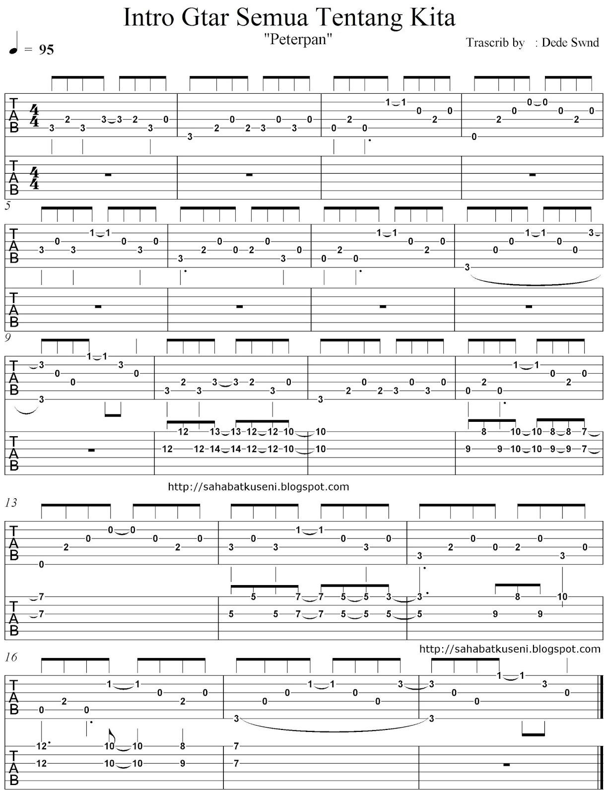 Akustik Gitar Belajar Lagu Semua Tentang Kita | belajar