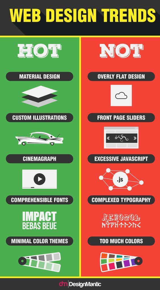 Web Design Trends - #socialmedia
