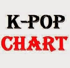Daftar Tangga Lagu Korea (K-Pop) Terbaru November 2014