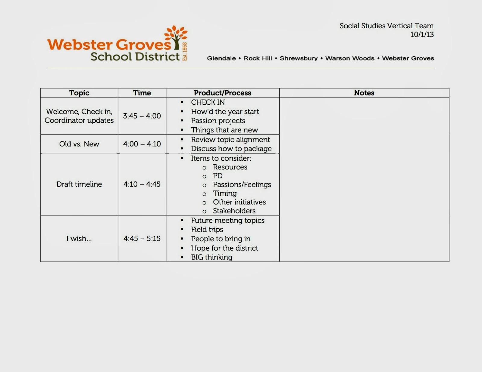 School Team Meeting Agenda Template Facilitated vertical team