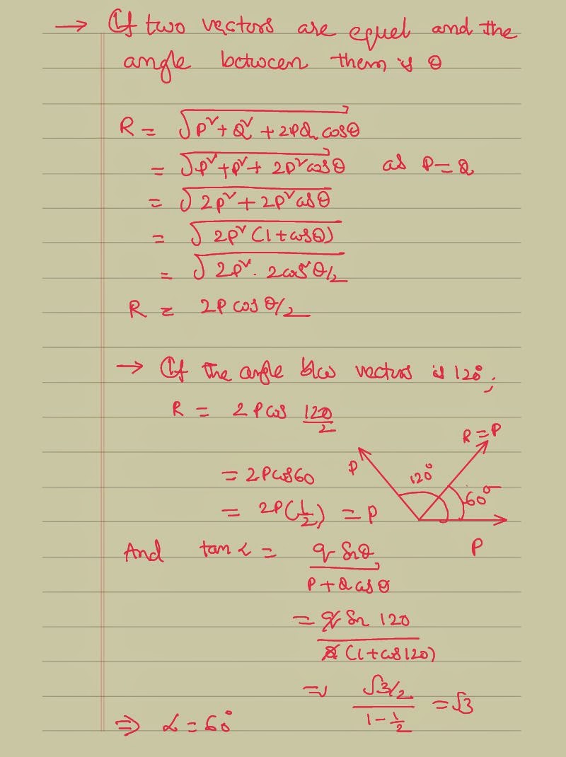 vectors parallelogram law triangle law and applications