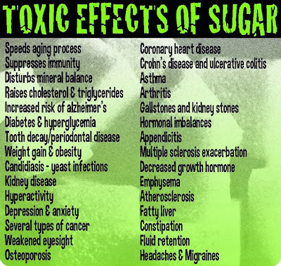 30 Toxic Effect Of Sugar