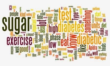 Yang Patut Dihindari Penderita Diabetes
