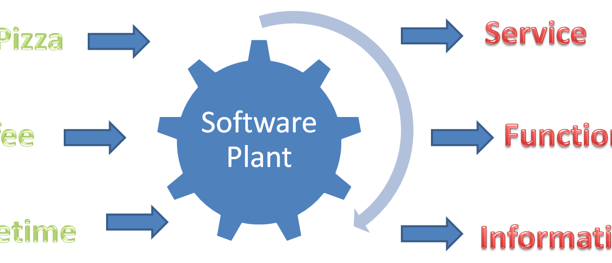 software development thesis pdf