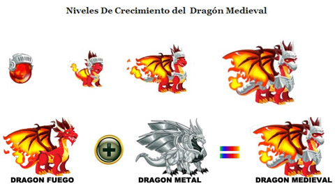 Hack 2014 Para Obtener Gemas Oro y Comida Gratis, Claves Dragón City