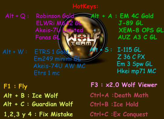 Wolfteam Hilesi – Wolf Trainer AutoJect Hotkey indir – Download