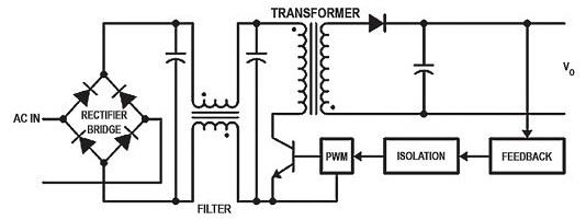 Rangkaian dasar catu daya sistem switching