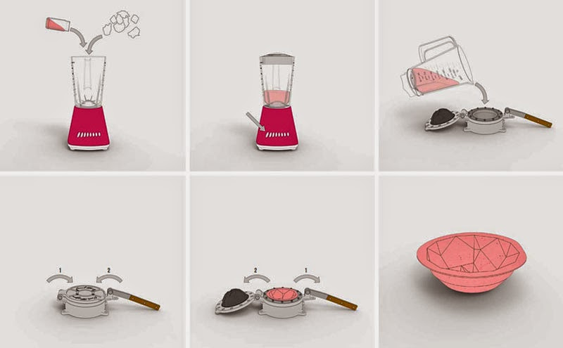 transforma tu correo basura en objetos de diseño