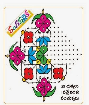 tips for life: 2014 RANGOLI / MUGULU/RANGAVALLIKA, FROM EENADU PAPER