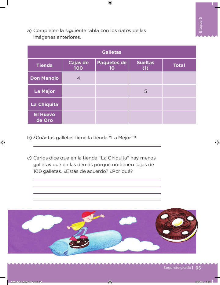 Paquetes de galletas desafios matemáticos 2do bloque 5/2014-2015